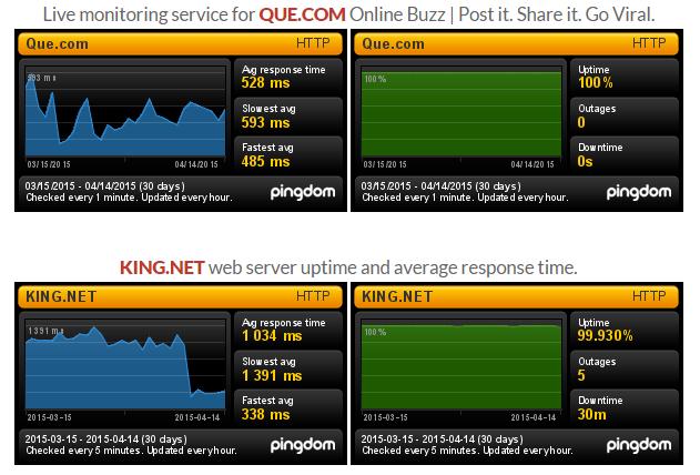 QUE.COM.uptime