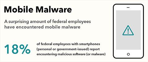 2015.Mobile.Walware
